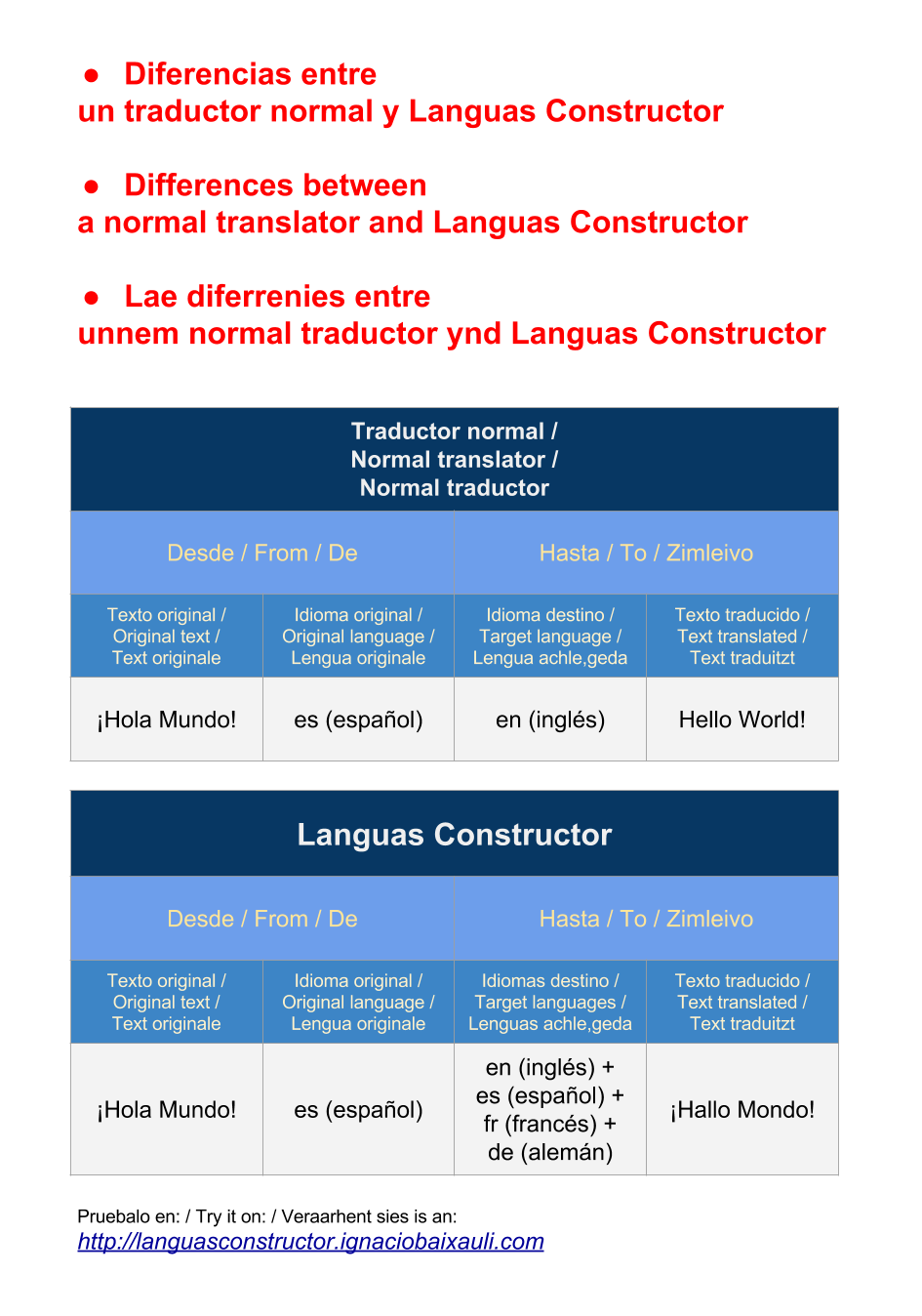 dIFERENCIA ENTRE UN TRADUCTOR NORMAL Y lANGUAS cONSTRUCTOR